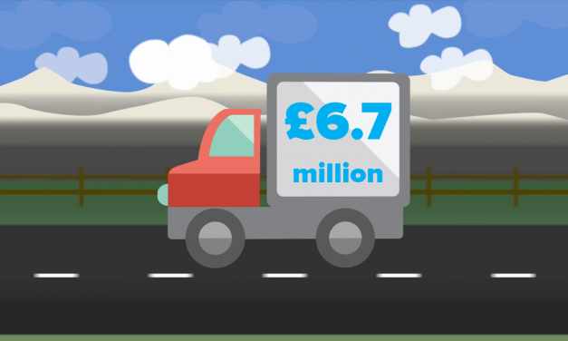 Worcestershire receives £6.7million to improve county's roads